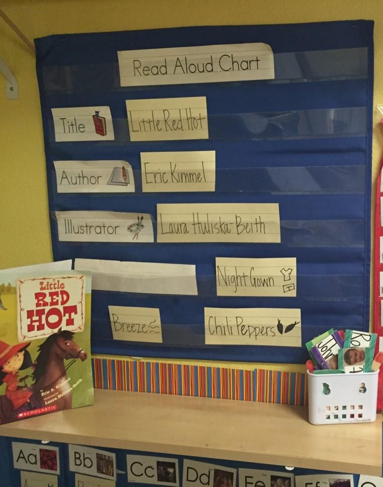 Classroom Environment Checklist – CLI Engage Public